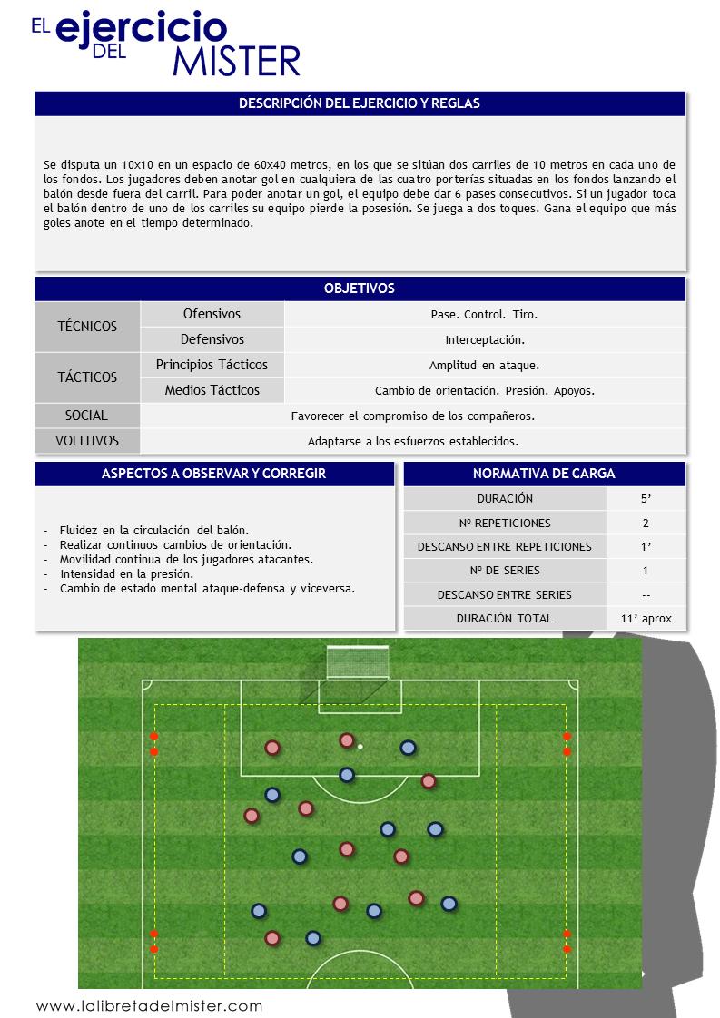 2-ejercicio14