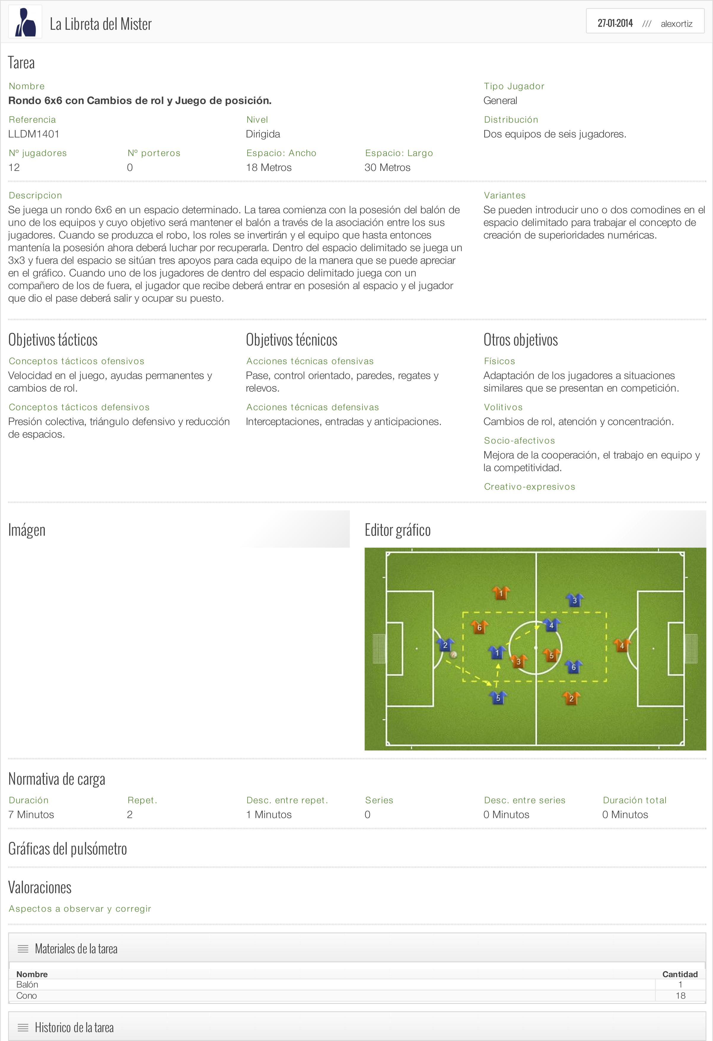 Rondo 6x6 con Cambios de rol y Juego de posición