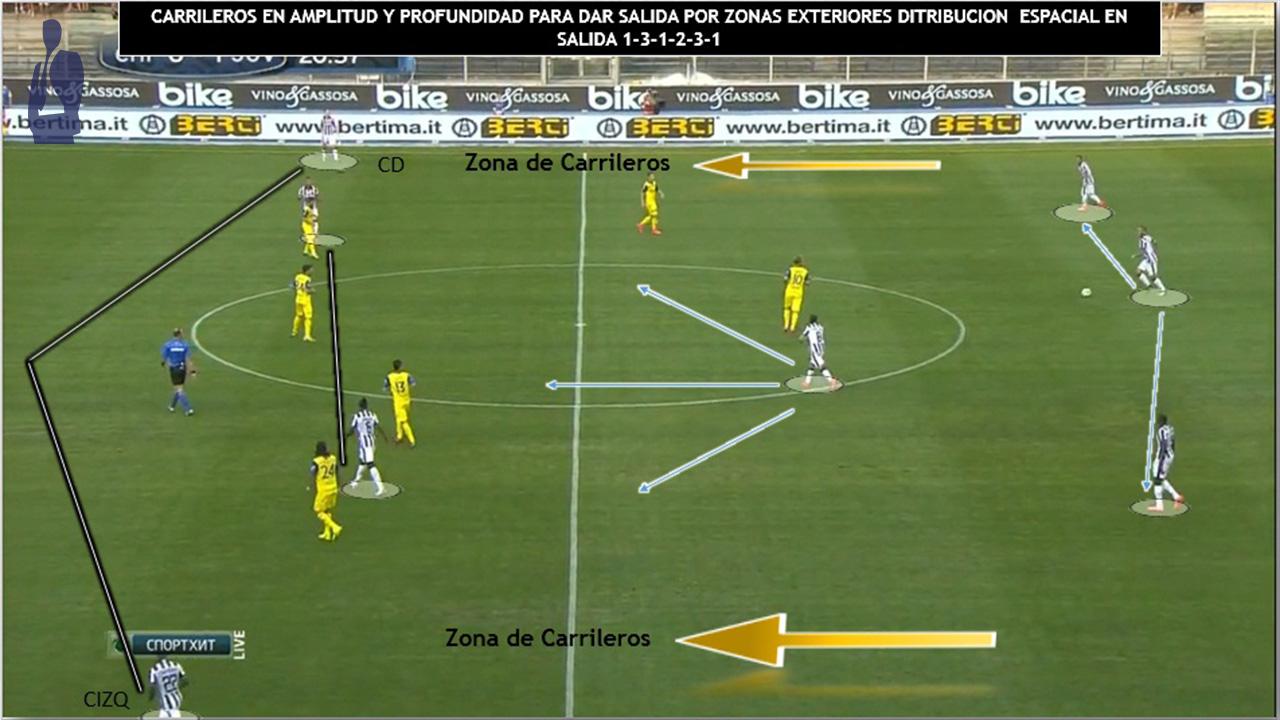 Informe Juventus 1