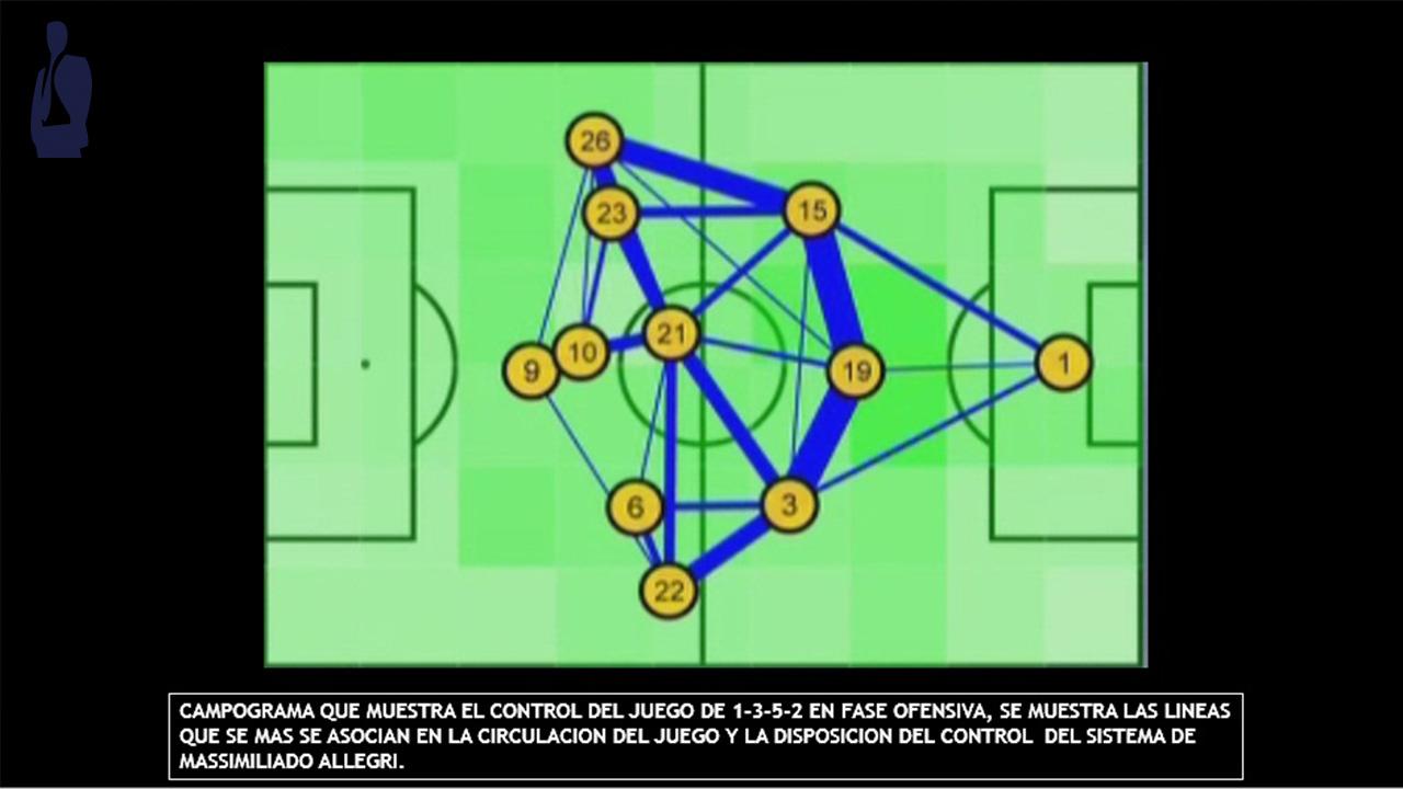 Informe Juventus 10