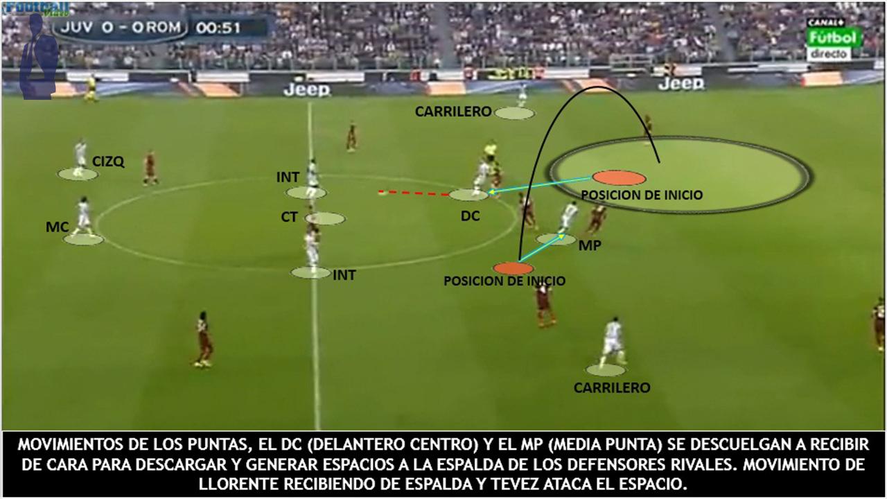 Informe Juventus 11