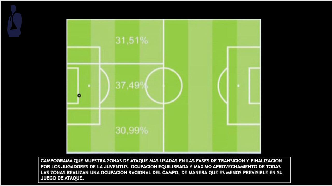 Informe Juventus 12