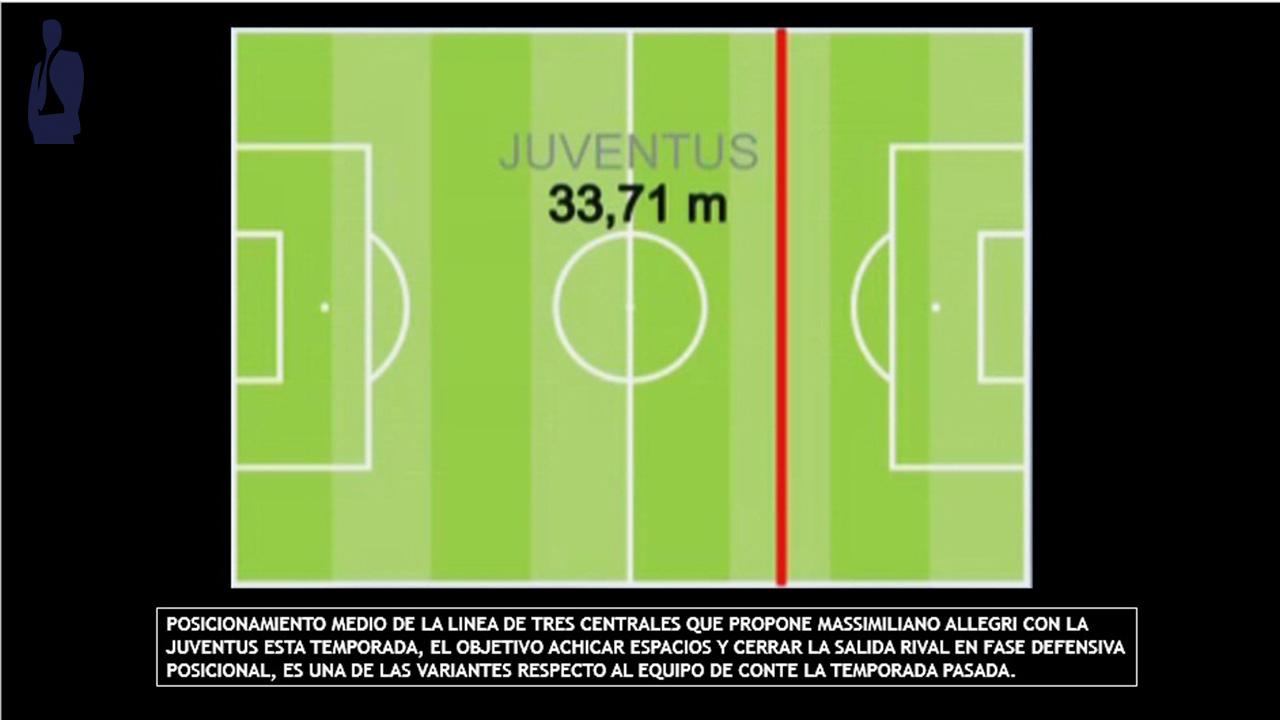 Informe Juventus 13