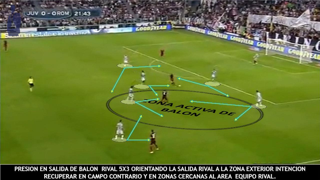 Informe Juventus 16