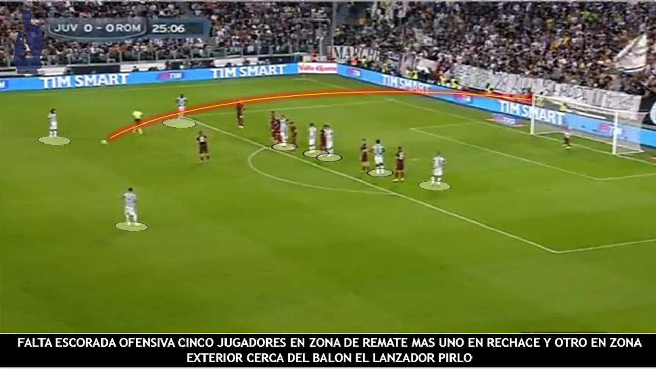 Informe Juventus 20