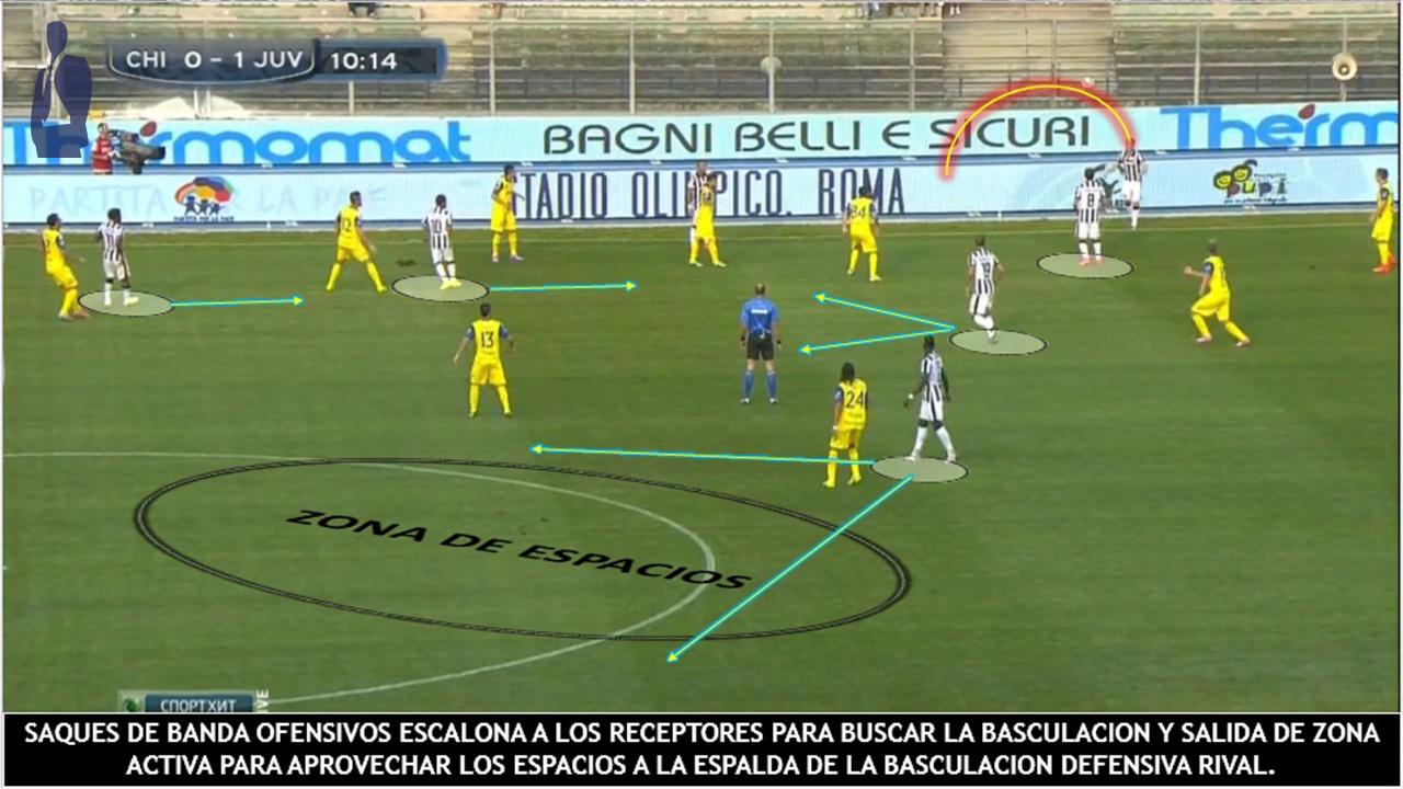Informe Juventus 22