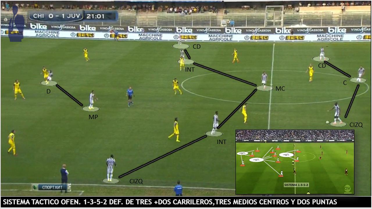 Informe Juventus 5