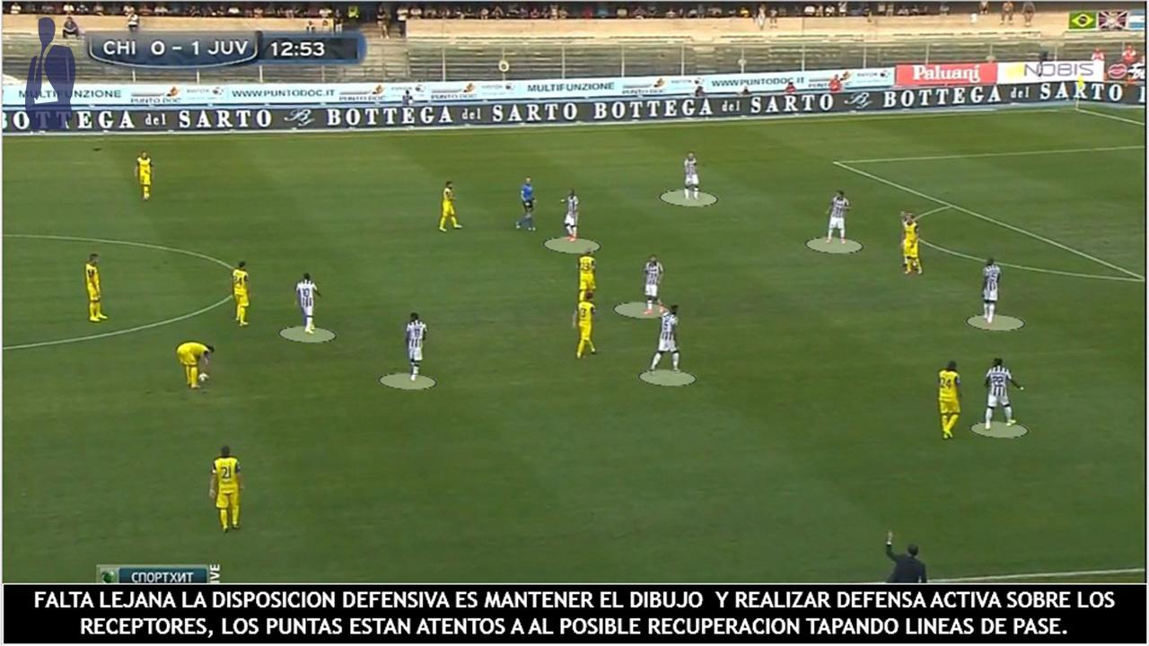Informe Juventus 7