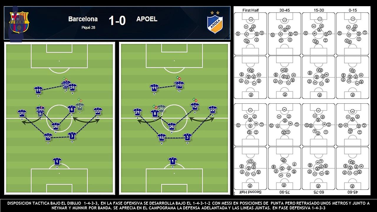 FCBarcelona19