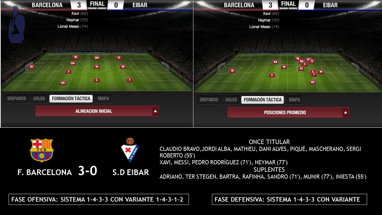 FCBarcelona21