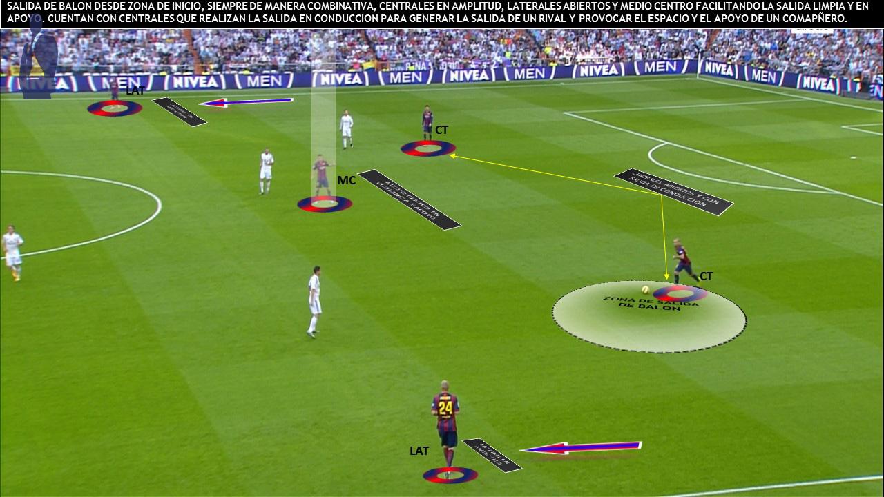 FCBarcelona3
