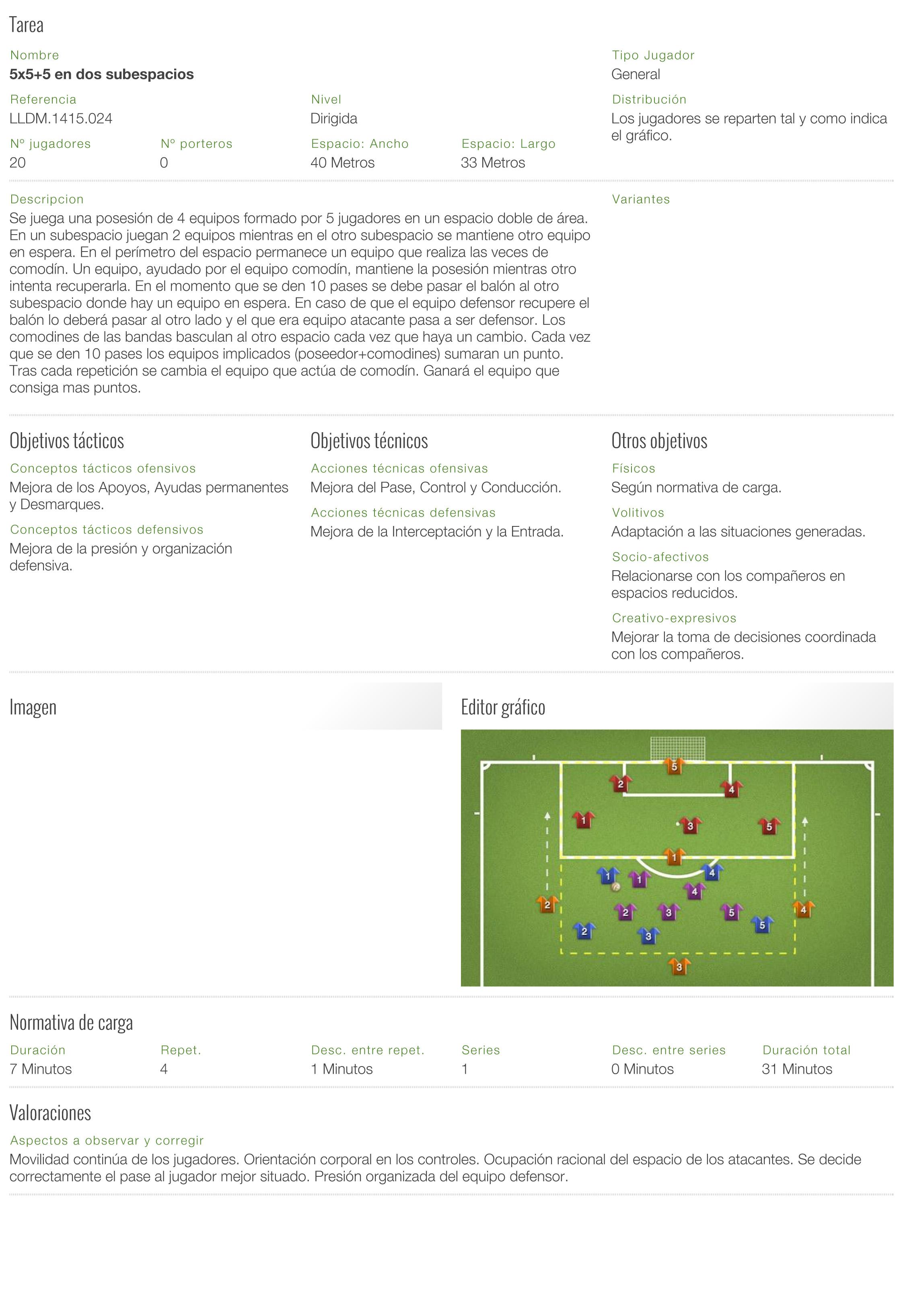 Ejercicio de fútbol- 5x5+5 en dos subespacios