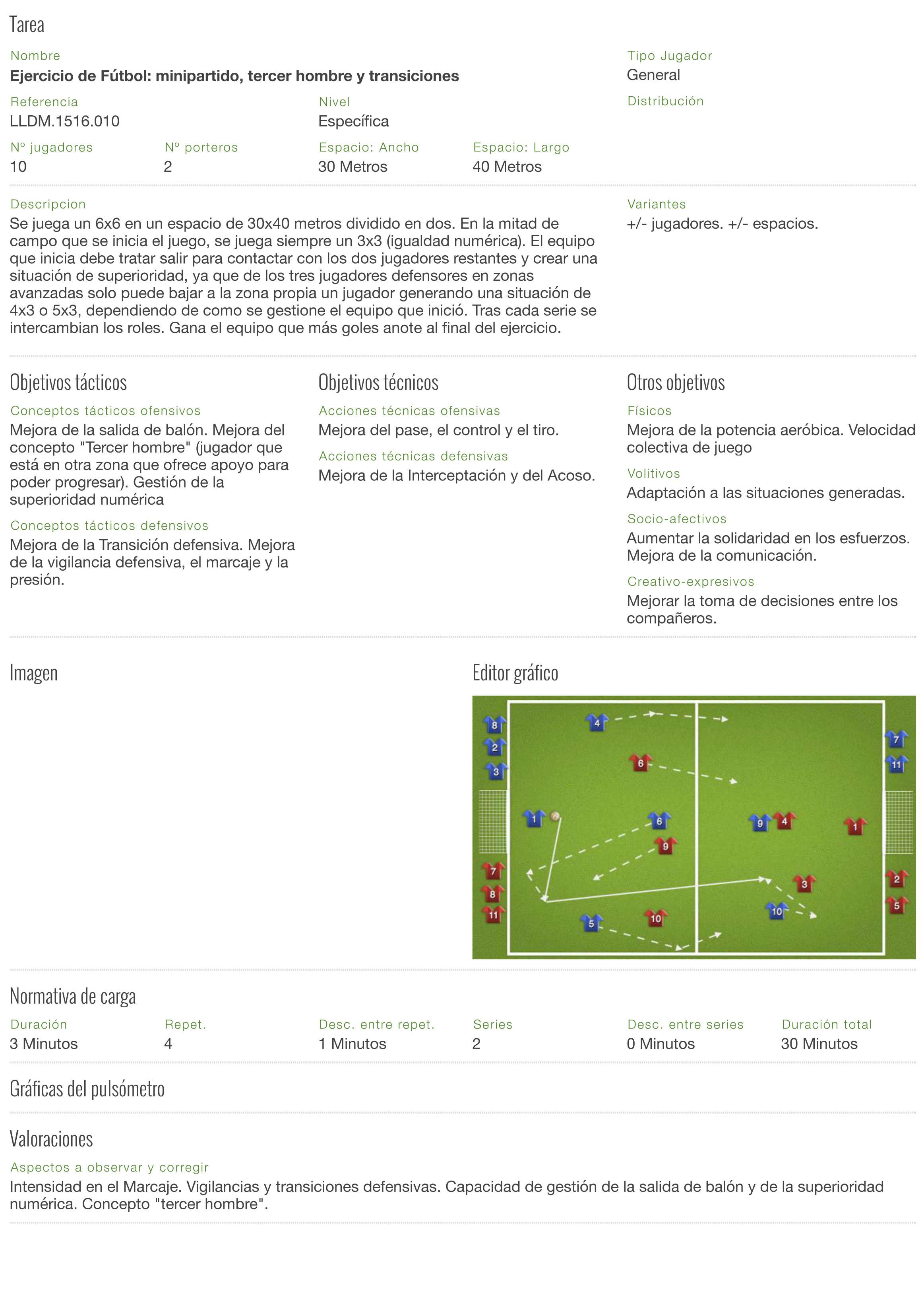 Ejercicio de Fútbol: minipartido, tercer hombre y transiciones